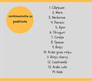 contaminate