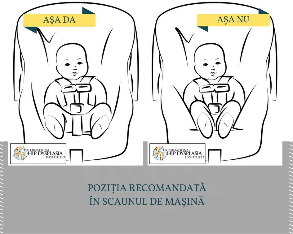 Pozitie recomandată în scaun de mașină