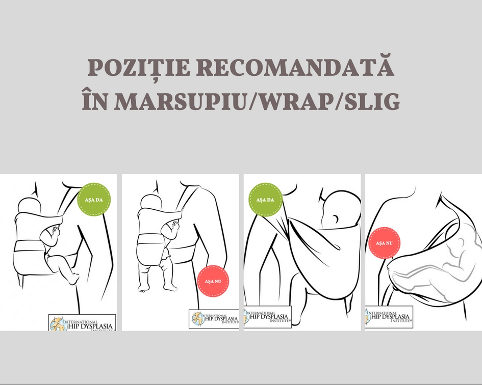 Pozitie recomandată în sisteme de purtare